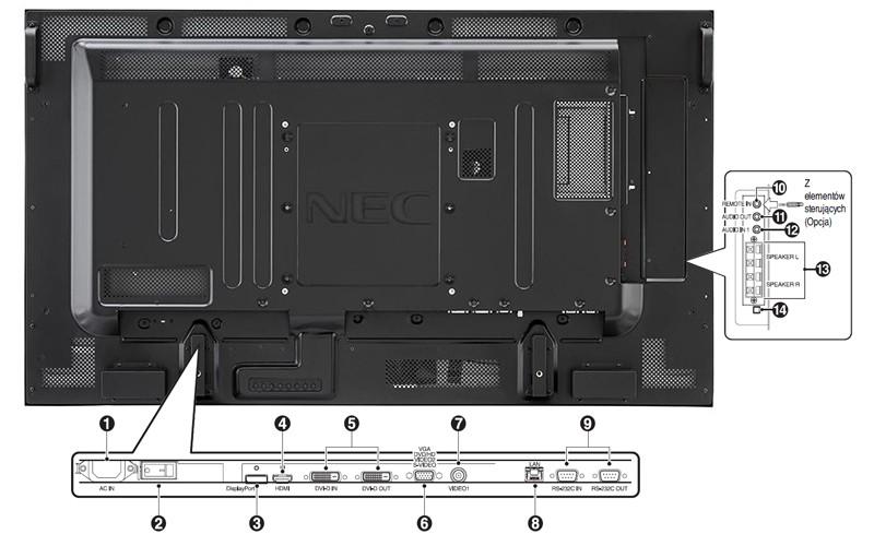 NEC Multisync V423 porty